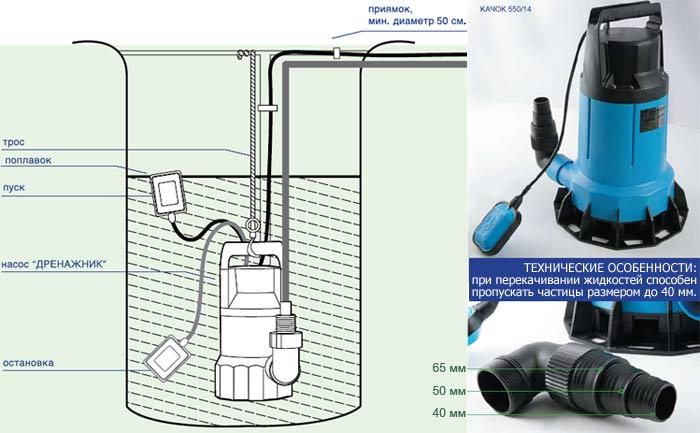 Схема подключения фекального насоса педролло