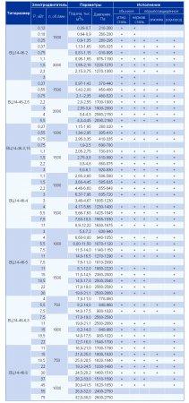 Вентиляторы среднего давления ВЦ 14-46 (аналоги ВР300-45)